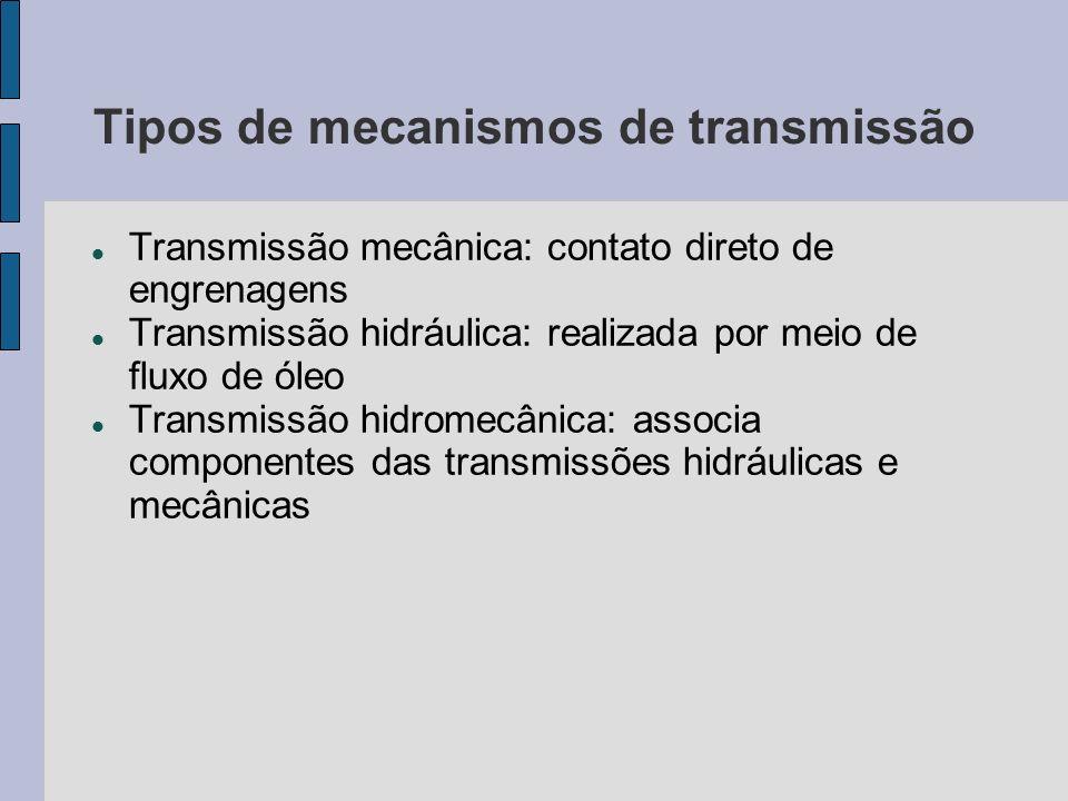 Tipos de mecanismos de transmissão