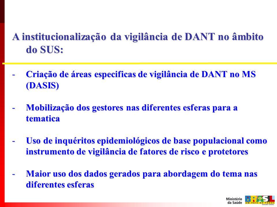 A institucionalização da vigilância de DANT no âmbito do SUS: