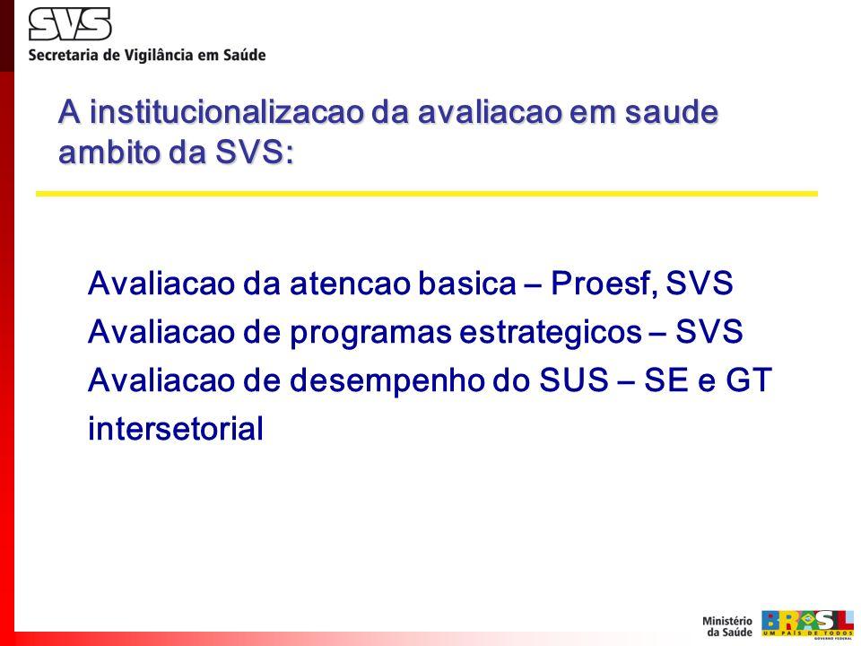 A institucionalizacao da avaliacao em saude ambito da SVS: