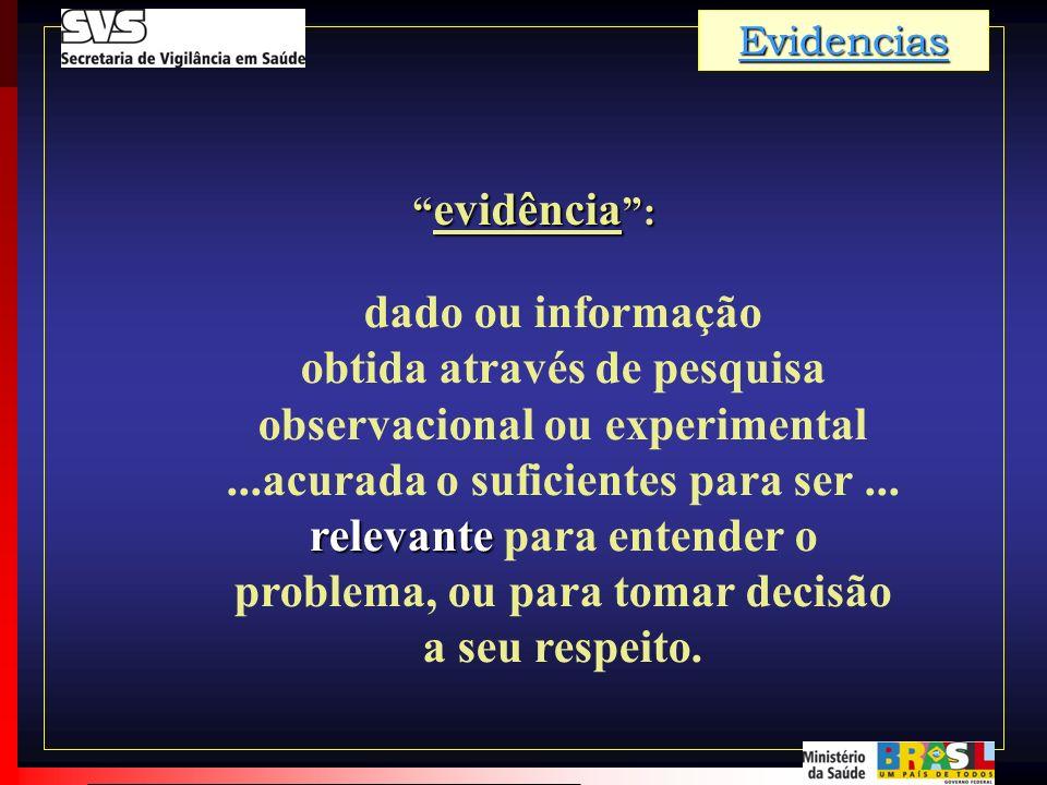 Evidencias evidência : dado ou informação.
