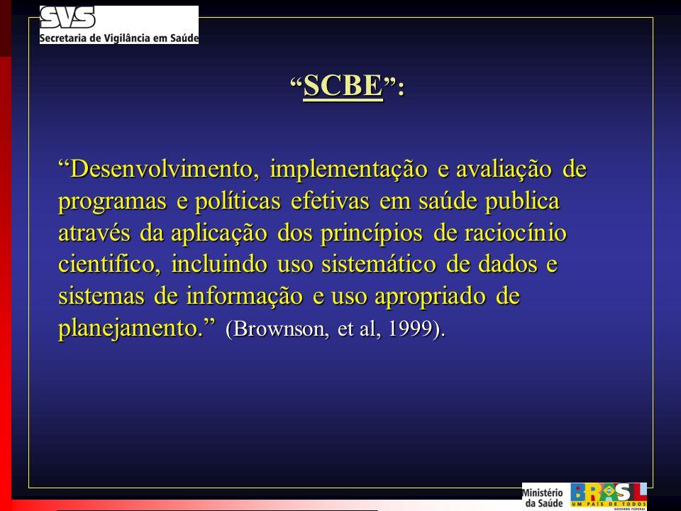 SCBE :