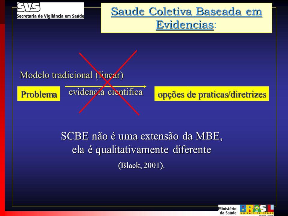 Saude Coletiva Baseada em Evidencias: