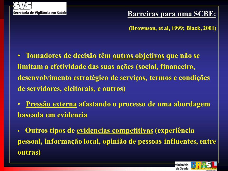 Barreiras para uma SCBE: (Brownson, et al, 1999; Black, 2001)