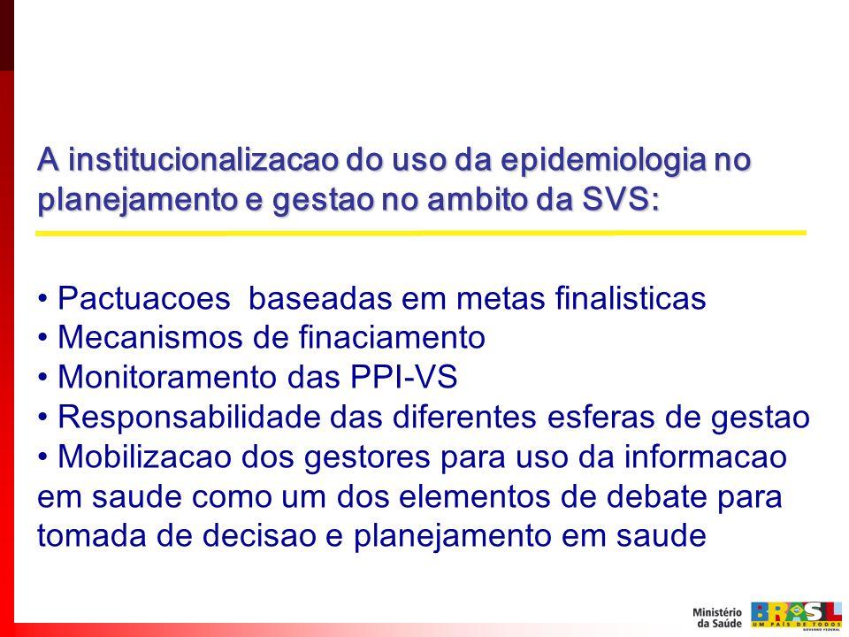 A institucionalizacao do uso da epidemiologia no planejamento e gestao no ambito da SVS:
