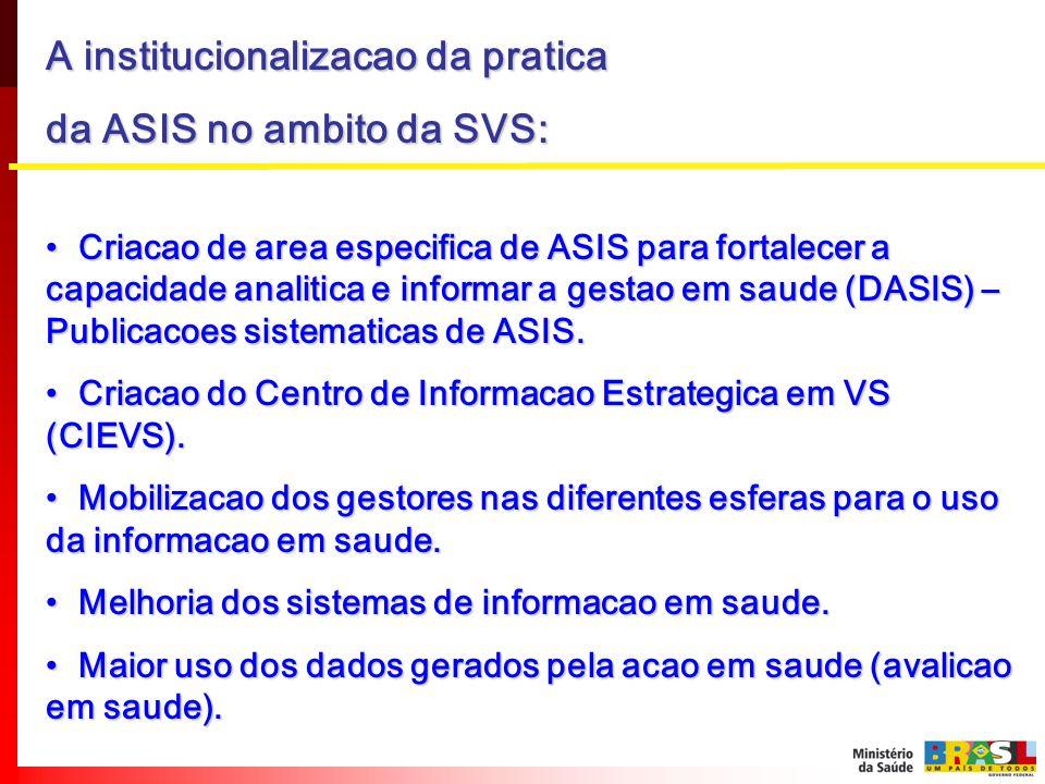 A institucionalizacao da pratica da ASIS no ambito da SVS: