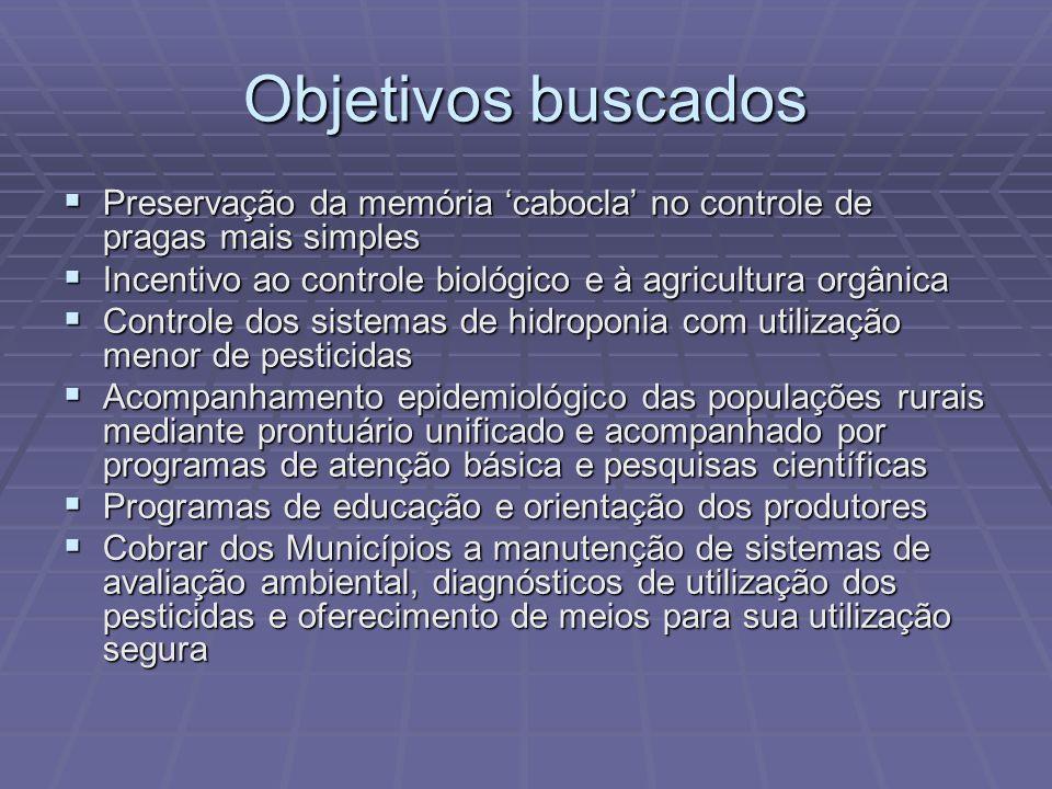 Objetivos buscados Preservação da memória 'cabocla' no controle de pragas mais simples. Incentivo ao controle biológico e à agricultura orgânica.