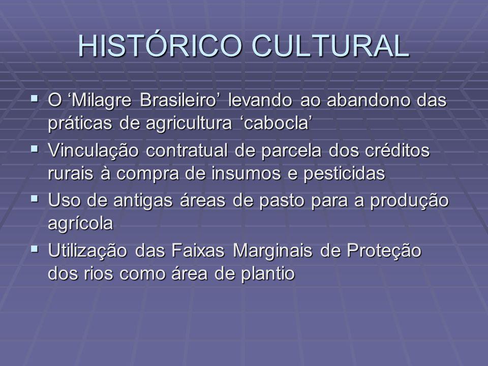 HISTÓRICO CULTURALO 'Milagre Brasileiro' levando ao abandono das práticas de agricultura 'cabocla'