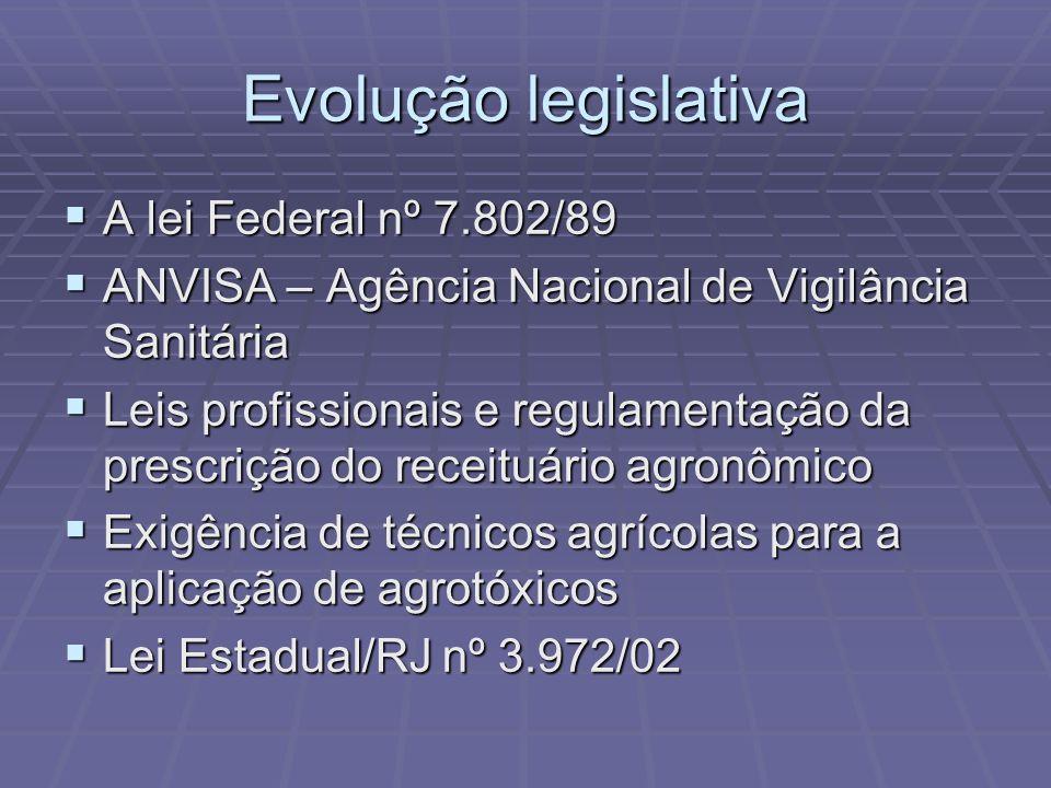 Evolução legislativa A lei Federal nº 7.802/89