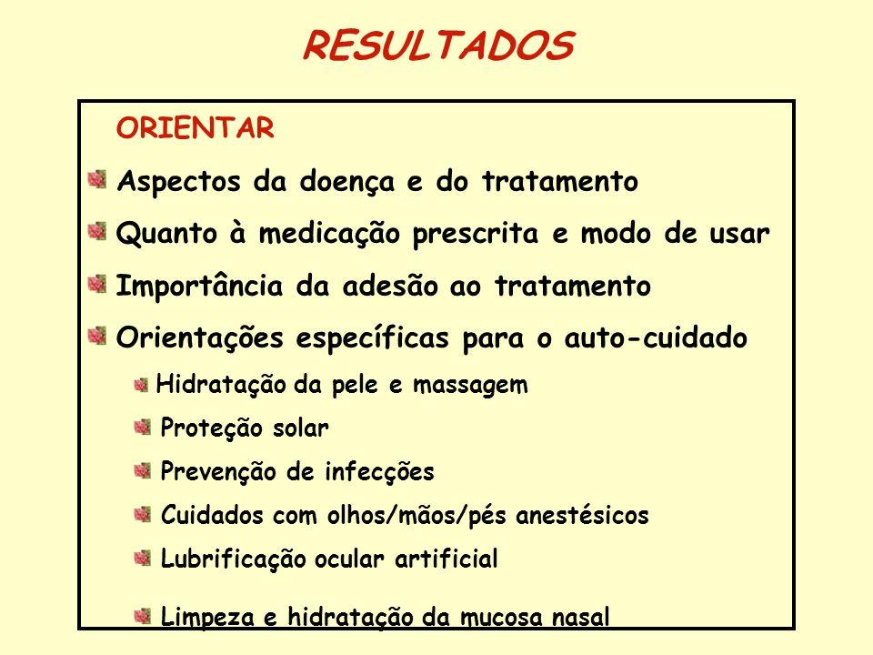 RESULTADOS ORIENTAR Aspectos da doença e do tratamento