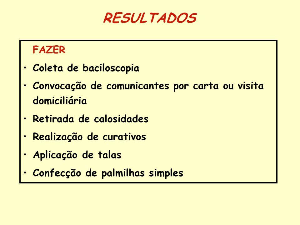 RESULTADOS FAZER Coleta de baciloscopia