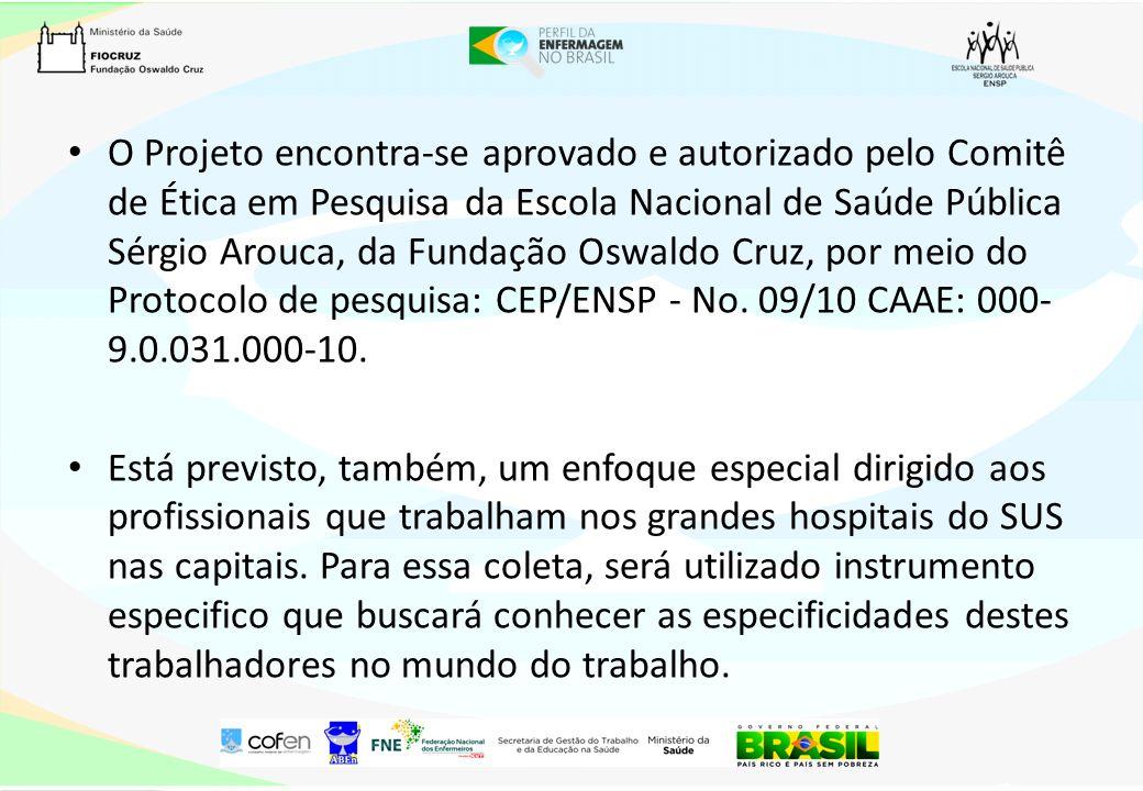 O Projeto encontra-se aprovado e autorizado pelo Comitê de Ética em Pesquisa da Escola Nacional de Saúde Pública Sérgio Arouca, da Fundação Oswaldo Cruz, por meio do Protocolo de pesquisa: CEP/ENSP - No. 09/10 CAAE: 000-9.0.031.000-10.