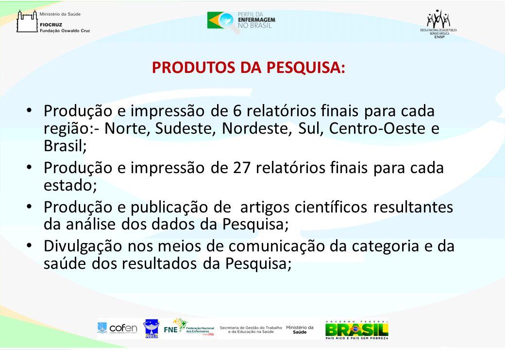 PRODUTOS DA PESQUISA: Produção e impressão de 6 relatórios finais para cada região:- Norte, Sudeste, Nordeste, Sul, Centro-Oeste e Brasil;