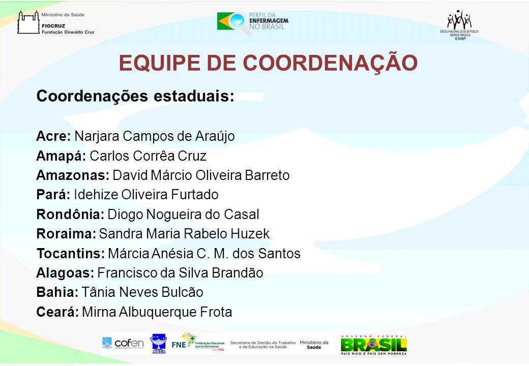 EQUIPE DE COORDENAÇÃO Coordenações estaduais: