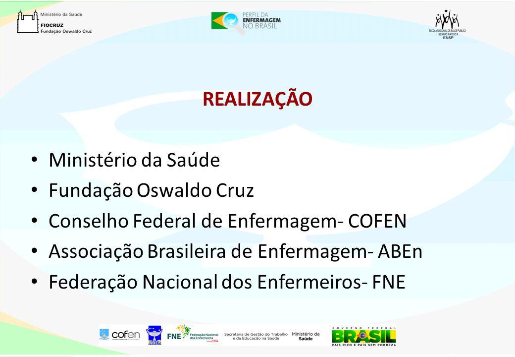 REALIZAÇÃO Ministério da Saúde. Fundação Oswaldo Cruz. Conselho Federal de Enfermagem- COFEN. Associação Brasileira de Enfermagem- ABEn.
