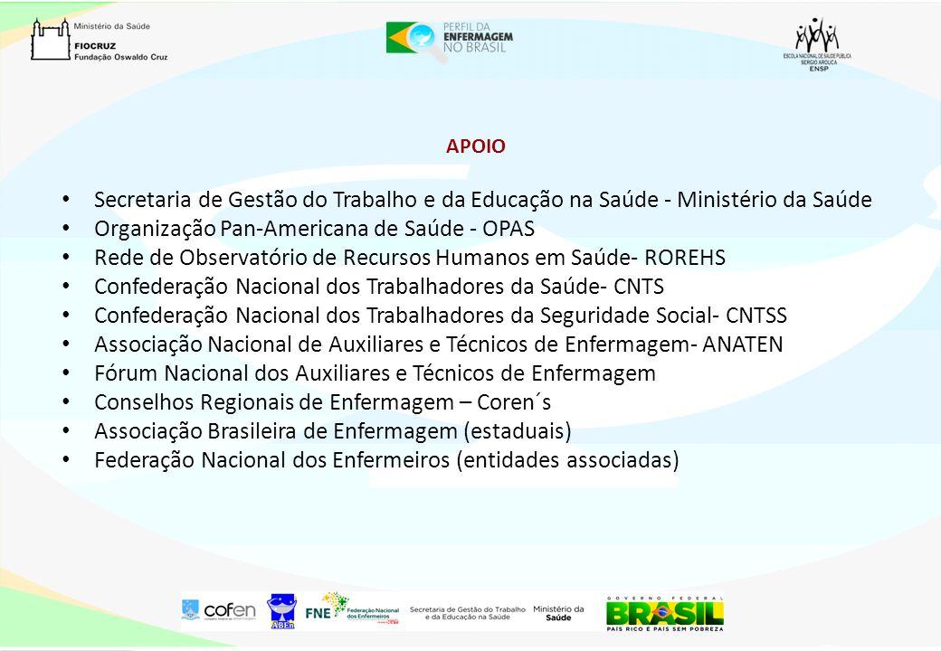 Organização Pan-Americana de Saúde - OPAS
