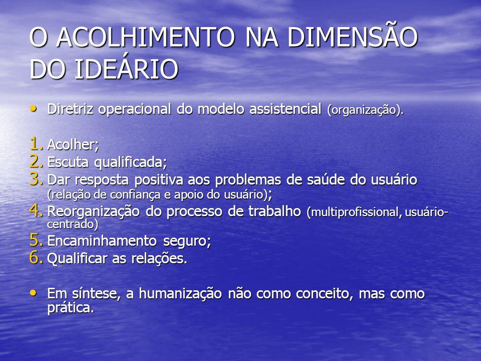 O ACOLHIMENTO NA DIMENSÃO DO IDEÁRIO