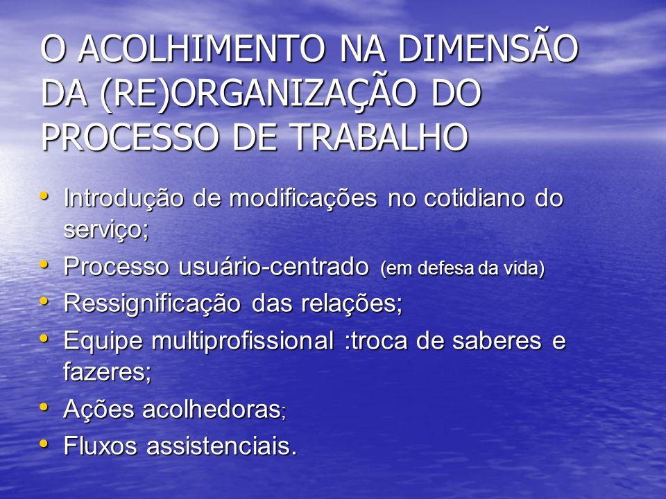 O ACOLHIMENTO NA DIMENSÃO DA (RE)ORGANIZAÇÃO DO PROCESSO DE TRABALHO