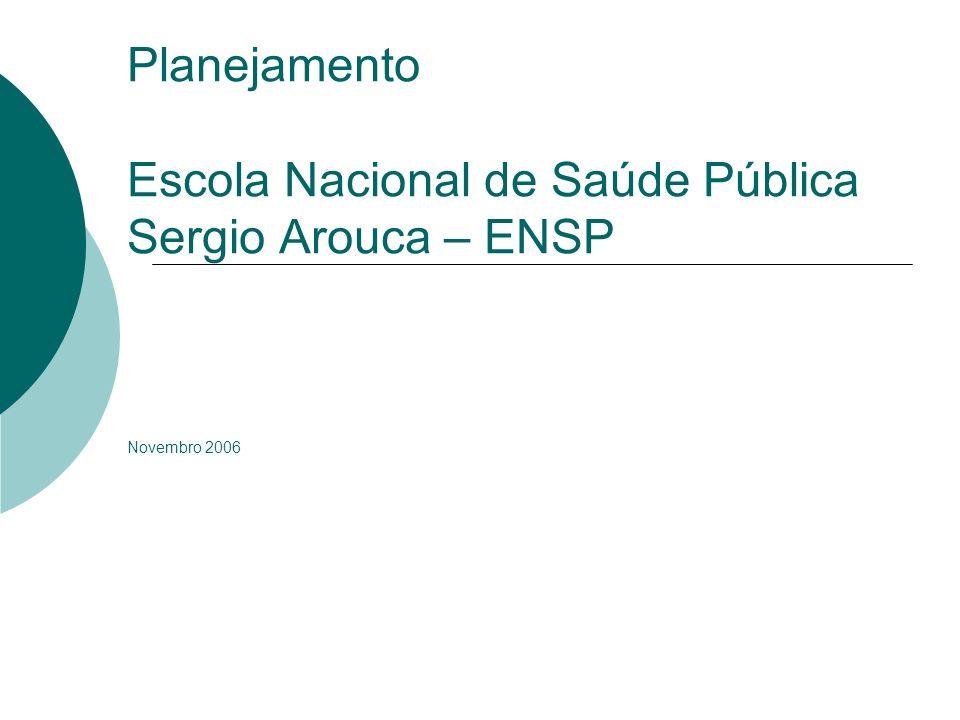 Planejamento Escola Nacional de Saúde Pública Sergio Arouca – ENSP Novembro 2006