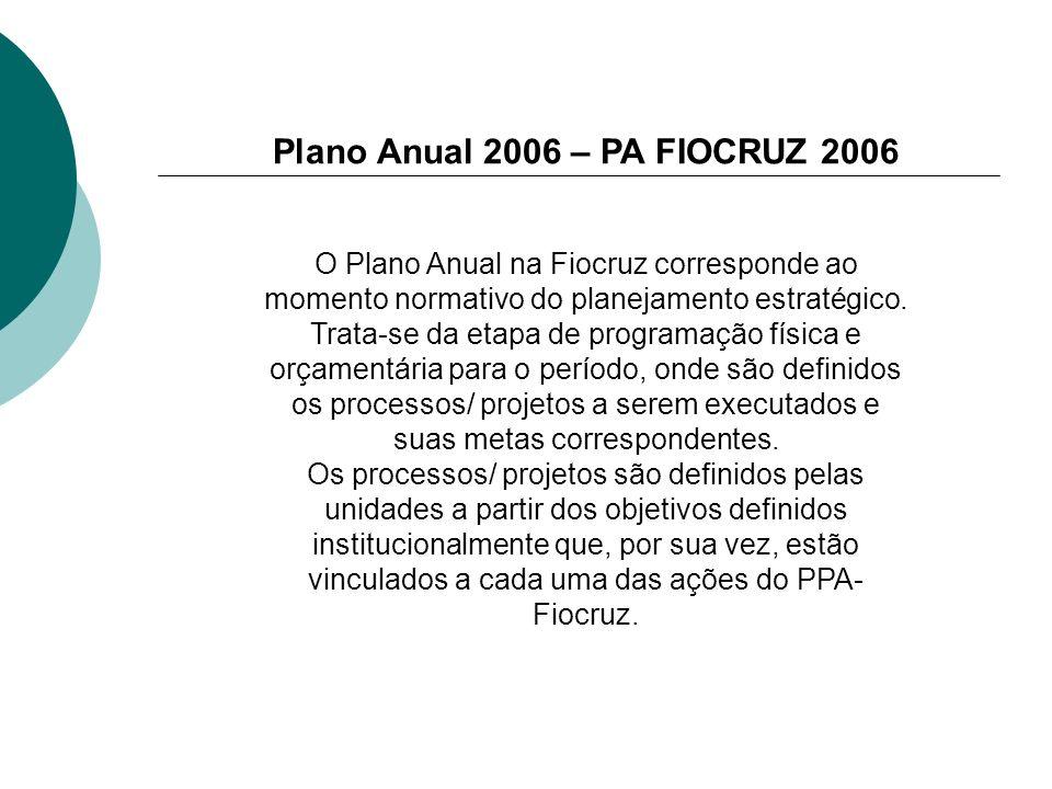 Plano Anual 2006 – PA FIOCRUZ 2006