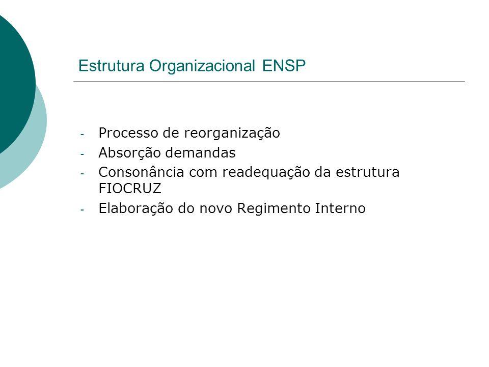 Estrutura Organizacional ENSP
