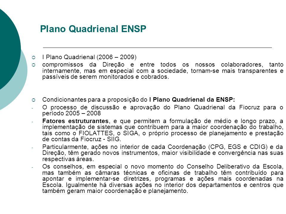 Plano Quadrienal ENSP I Plano Quadrienal (2006 – 2009)
