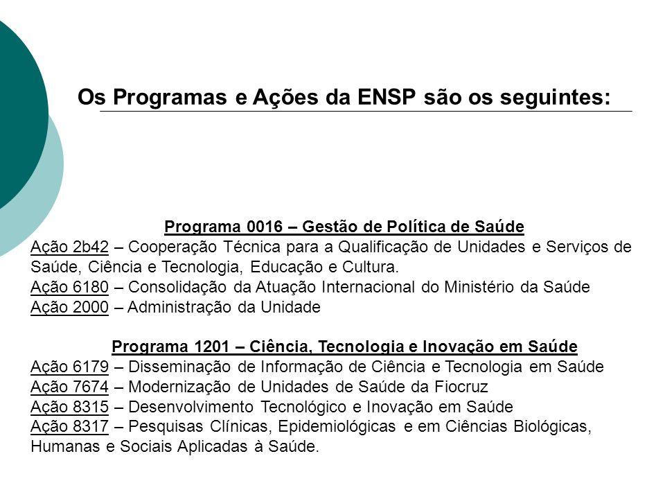 Os Programas e Ações da ENSP são os seguintes: