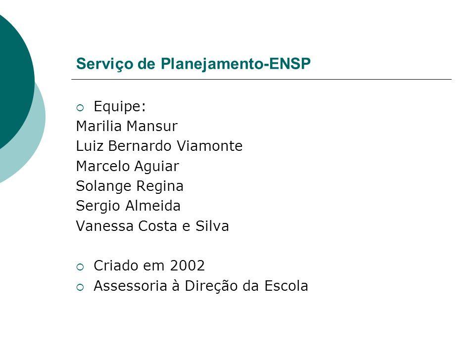 Serviço de Planejamento-ENSP