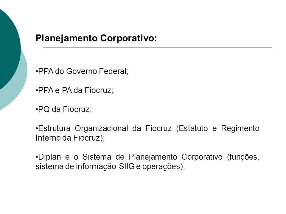 Planejamento Corporativo: