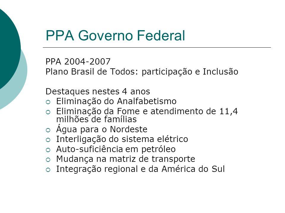 PPA Governo Federal PPA 2004-2007