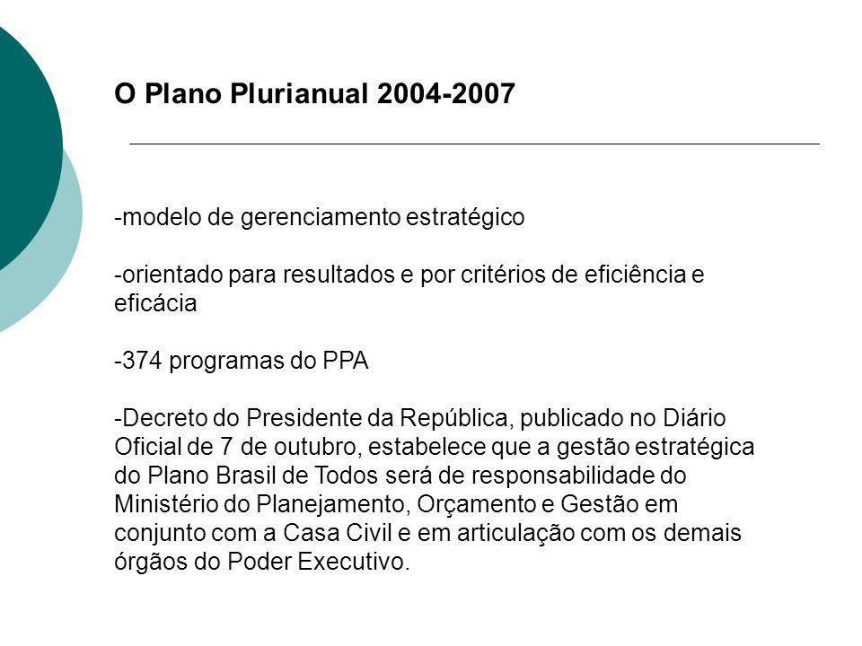 O Plano Plurianual 2004-2007 modelo de gerenciamento estratégico