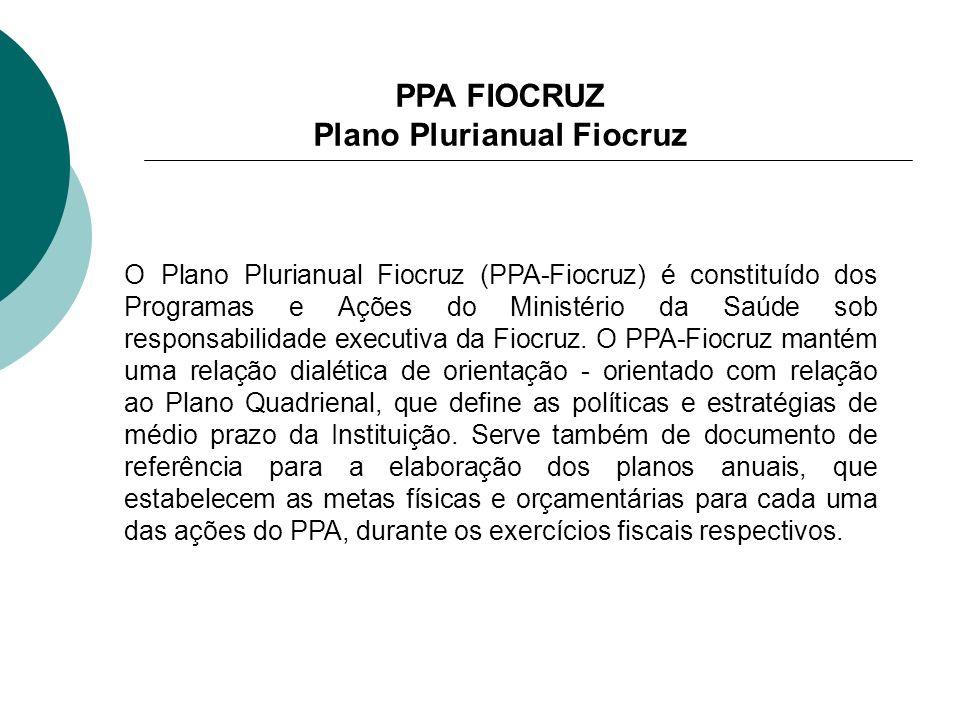 Plano Plurianual Fiocruz