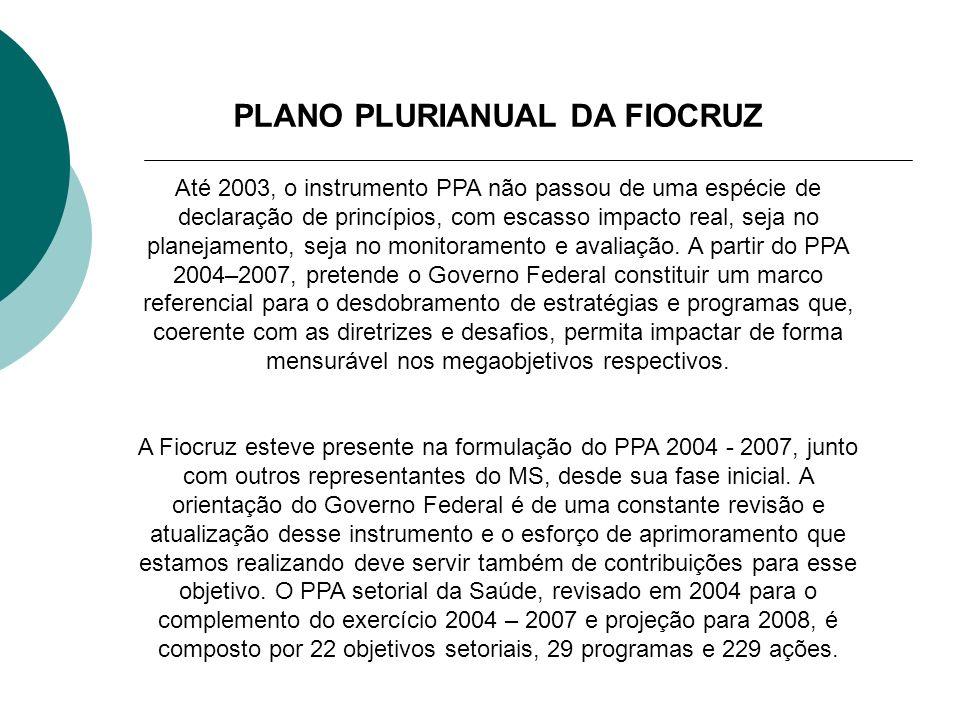 PLANO PLURIANUAL DA FIOCRUZ