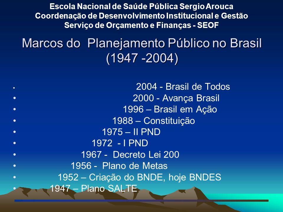 Marcos do Planejamento Público no Brasil (1947 -2004)
