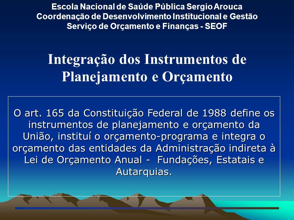 Integração dos Instrumentos de Planejamento e Orçamento