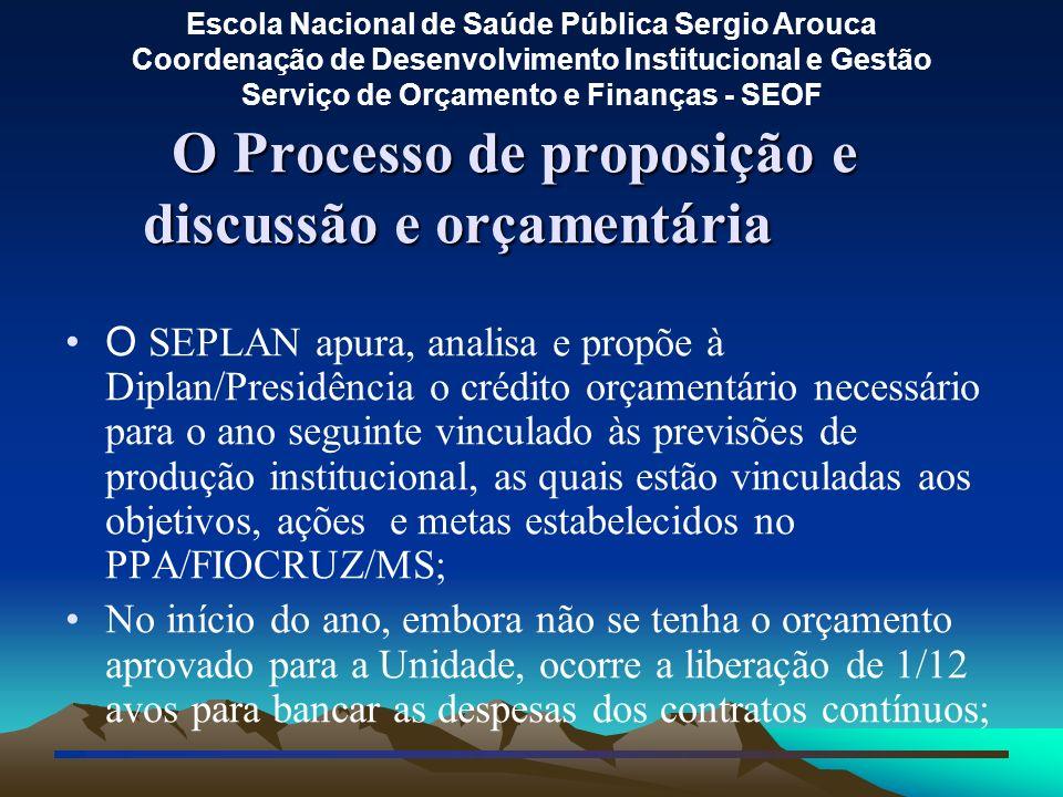 O Processo de proposição e discussão e orçamentária