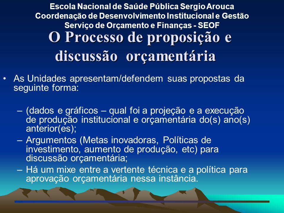O Processo de proposição e discussão orçamentária