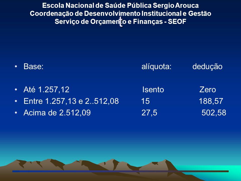 t Base: alíquota: dedução Até 1.257,12 Isento Zero