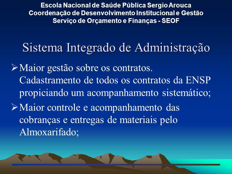 Sistema Integrado de Administração