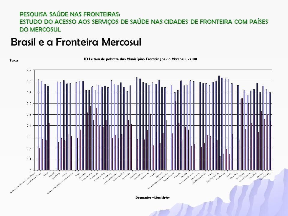 Brasil e a Fronteira Mercosul