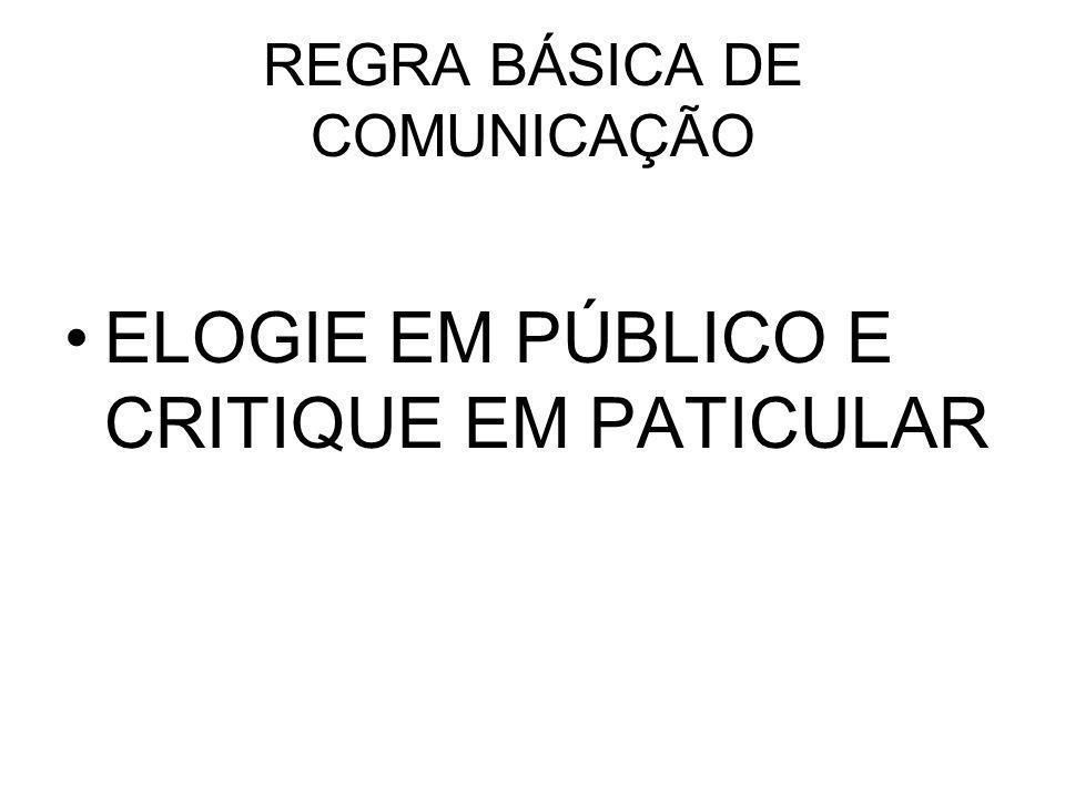 REGRA BÁSICA DE COMUNICAÇÃO