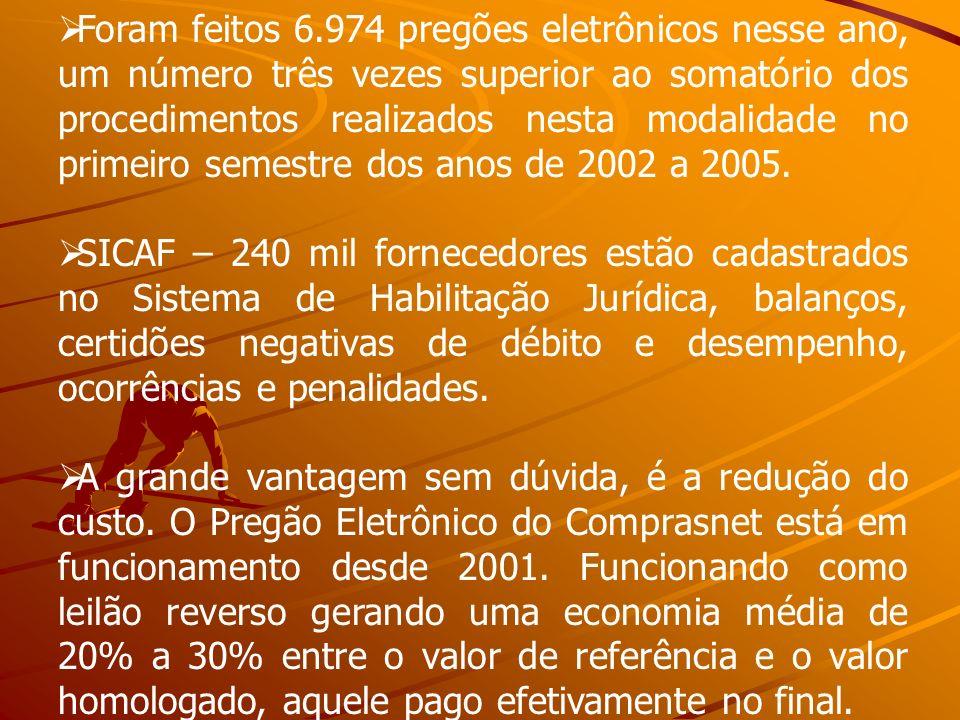 Foram feitos 6.974 pregões eletrônicos nesse ano, um número três vezes superior ao somatório dos procedimentos realizados nesta modalidade no primeiro semestre dos anos de 2002 a 2005.