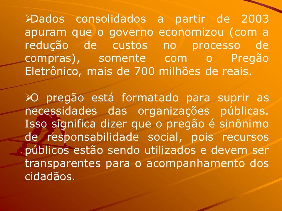 Dados consolidados a partir de 2003 apuram que o governo economizou (com a redução de custos no processo de compras), somente com o Pregão Eletrônico, mais de 700 milhões de reais.