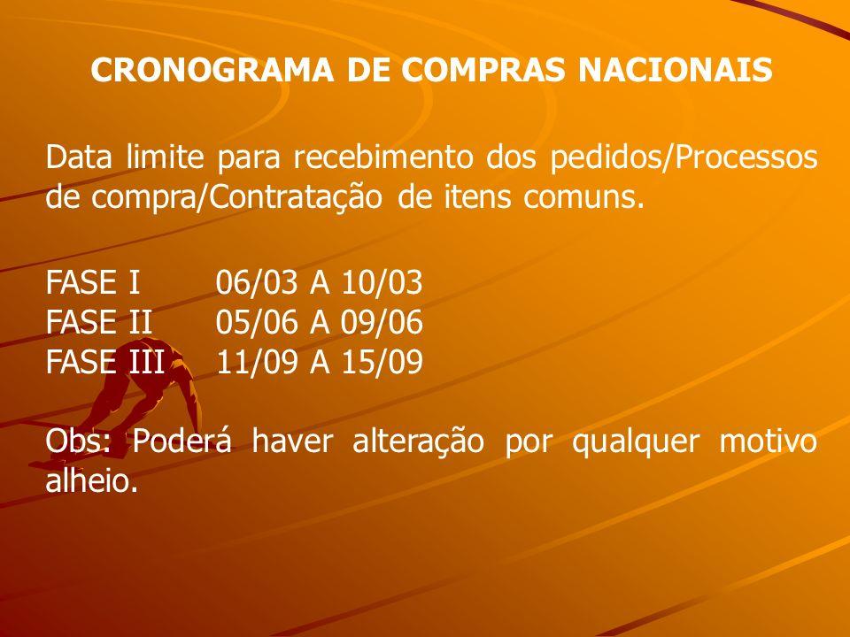 CRONOGRAMA DE COMPRAS NACIONAIS