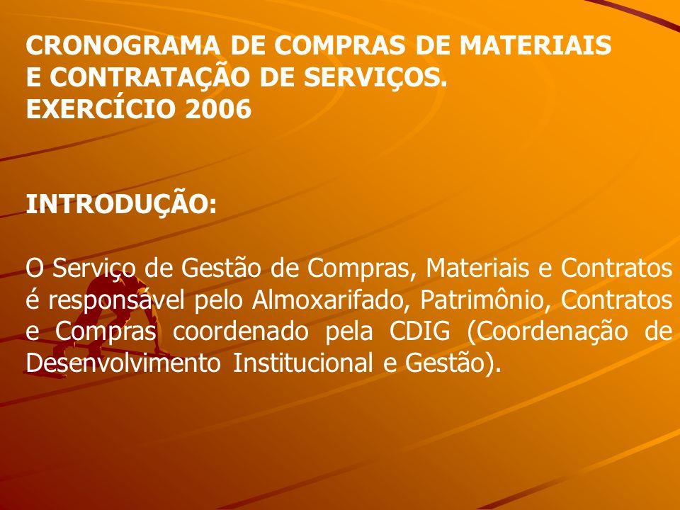 CRONOGRAMA DE COMPRAS DE MATERIAIS
