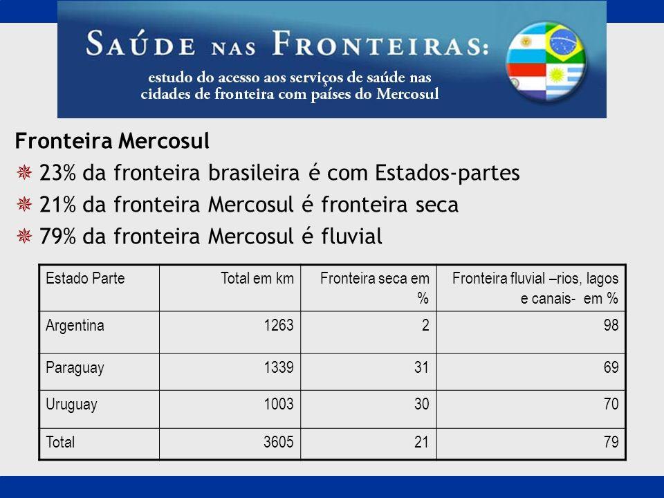 23% da fronteira brasileira é com Estados-partes