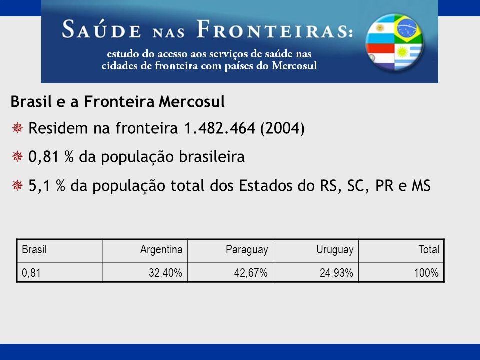 Brasil e a Fronteira Mercosul Residem na fronteira 1.482.464 (2004)