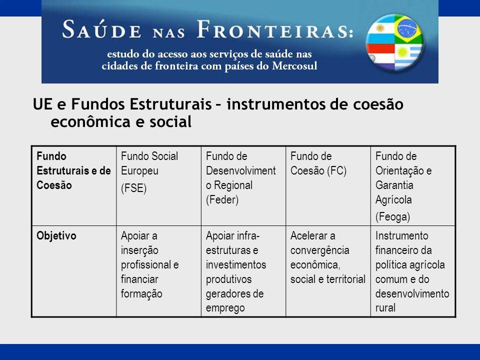 UE e Fundos Estruturais – instrumentos de coesão econômica e social