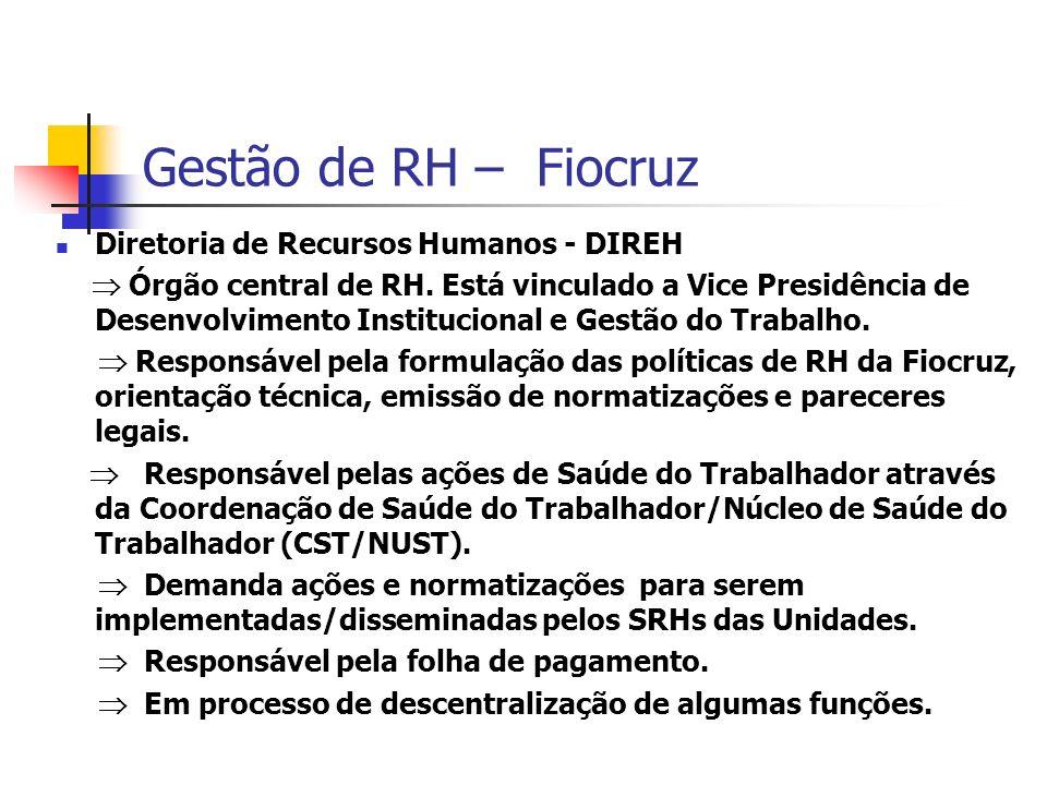 Gestão de RH – Fiocruz Diretoria de Recursos Humanos - DIREH