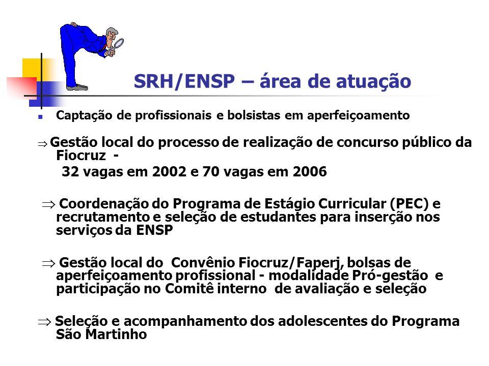 SRH/ENSP – área de atuação