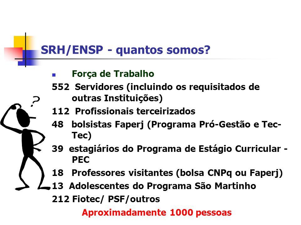 SRH/ENSP - quantos somos